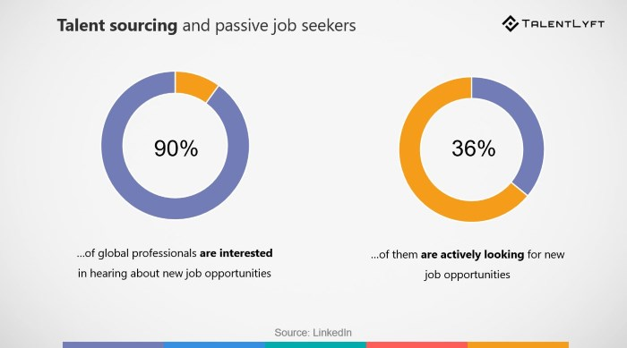Finding Job Opportunities After Being In The Recruitment Industry